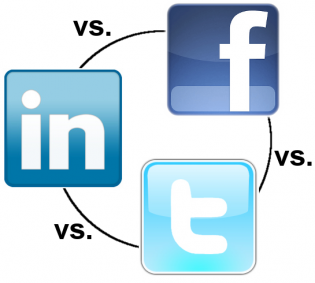 Facebook vs Twitter vs Linkedin